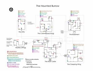 The Haunted Burrow